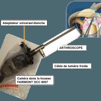 adaptateur étanche avec housse urologie et Arthroscopie -avemi.fr